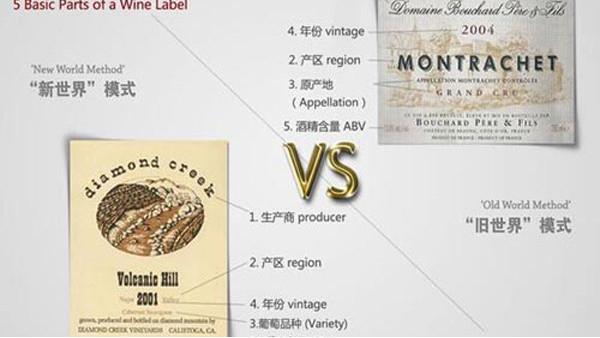 从酒标辨别进口葡萄酒真伪