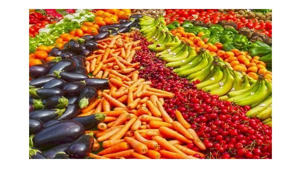 食品进口商检流程|食品进口流程