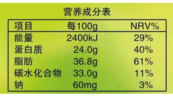 制作进口食品标签需要注意哪些问题?(下)